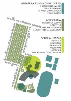 (IT) Sorbolo #scuole innovative 8