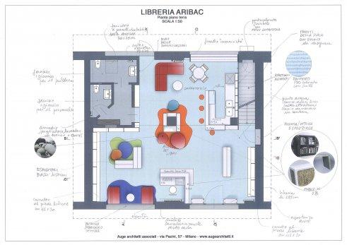 libreria Aribac 1