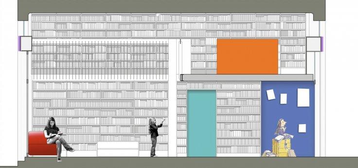 libreria Aribac 7