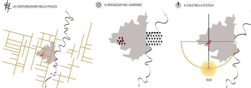 (IT) Sorbolo #scuole innovative 9